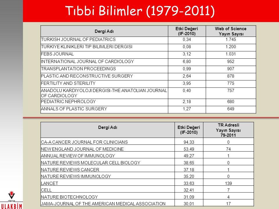 Tıbbi Bilimler (1979-2011) Dergi Adı Etki Değeri (IF-2010) Web of Science Yayın Sayısı TURKISH JOURNAL OF PEDIATRICS0,341.745 TURKIYE KLINIKLERI TIP BILIMLERI DERGISI0,081.200 FEBS JOURNAL3,121.031 INTERNATIONAL JOURNAL OF CARDIOLOGY6,80952 TRANSPLANTATION PROCEEDINGS0,99907 PLASTIC AND RECONSTRUCTIVE SURGERY2,64878 FERTILITY AND STERILITY3,95775 ANADOLU KARDIYOLOJI DERGISI-THE ANATOLIAN JOURNAL OF CARDIOLOGY 0,40757 PEDIATRIC NEPHROLOGY2,18680 ANNALS OF PLASTIC SURGERY1,27649 Dergi AdıEtki Değeri (IF-2010) TR Adresli Yayın Sayısı 79-2011 CA-A CANCER JOURNAL FOR CLINICIANS94,330 NEW ENGLAND JOURNAL OF MEDICINE53,4974 ANNUAL REVIEW OF IMMUNOLOGY49,271 NATURE REVIEWS MOLECULAR CELL BIOLOGY38,650 NATURE REVIEWS CANCER37,181 NATURE REVIEWS IMMUNOLOGY35,200 LANCET33,63139 CELL32,417 NATURE BIOTECHNOLOGY31,094 JAMA-JOURNAL OF THE AMERICAN MEDICAL ASSOCIATION30,0117