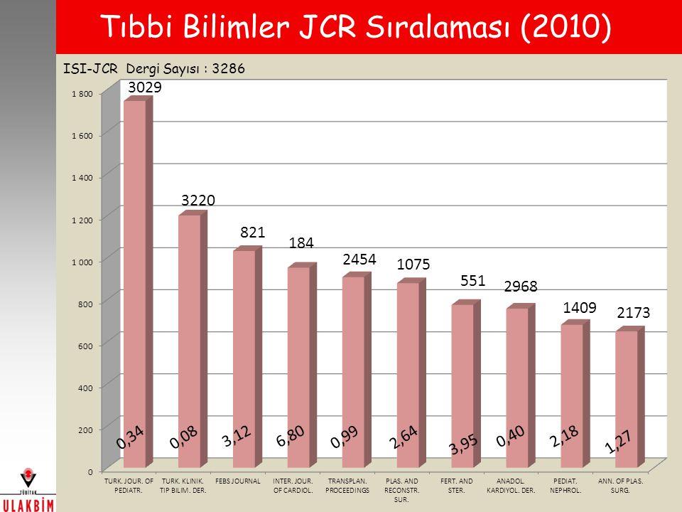 Tıbbi Bilimler JCR Sıralaması (2010) ISI-JCR Dergi Sayısı : 3286