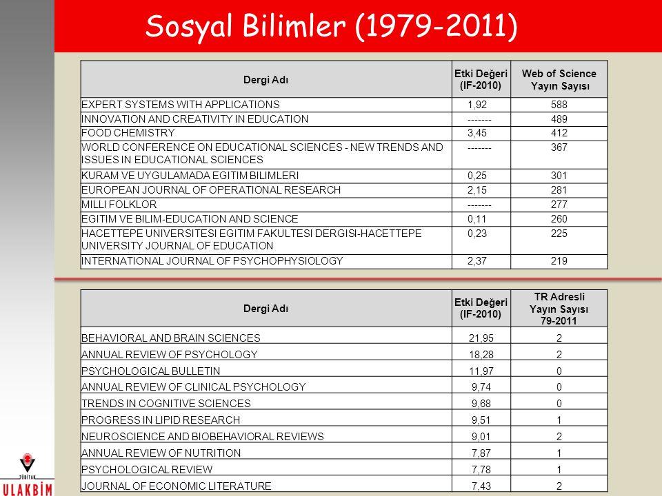 Sosyal Bilimler (1979-2011) Dergi Adı Etki Değeri (IF-2010) Web of Science Yayın Sayısı EXPERT SYSTEMS WITH APPLICATIONS1,92588 INNOVATION AND CREATIVITY IN EDUCATION-------489 FOOD CHEMISTRY3,45412 WORLD CONFERENCE ON EDUCATIONAL SCIENCES - NEW TRENDS AND ISSUES IN EDUCATIONAL SCIENCES -------367 KURAM VE UYGULAMADA EGITIM BILIMLERI0,25301 EUROPEAN JOURNAL OF OPERATIONAL RESEARCH2,15281 MILLI FOLKLOR-------277 EGITIM VE BILIM-EDUCATION AND SCIENCE0,11260 HACETTEPE UNIVERSITESI EGITIM FAKULTESI DERGISI-HACETTEPE UNIVERSITY JOURNAL OF EDUCATION 0,23225 INTERNATIONAL JOURNAL OF PSYCHOPHYSIOLOGY2,37219 Dergi Adı Etki Değeri (IF-2010) TR Adresli Yayın Sayısı 79-2011 BEHAVIORAL AND BRAIN SCIENCES21,952 ANNUAL REVIEW OF PSYCHOLOGY18,282 PSYCHOLOGICAL BULLETIN11,970 ANNUAL REVIEW OF CLINICAL PSYCHOLOGY9,740 TRENDS IN COGNITIVE SCIENCES9,680 PROGRESS IN LIPID RESEARCH9,511 NEUROSCIENCE AND BIOBEHAVIORAL REVIEWS9,012 ANNUAL REVIEW OF NUTRITION7,871 PSYCHOLOGICAL REVIEW7,781 JOURNAL OF ECONOMIC LITERATURE7,432