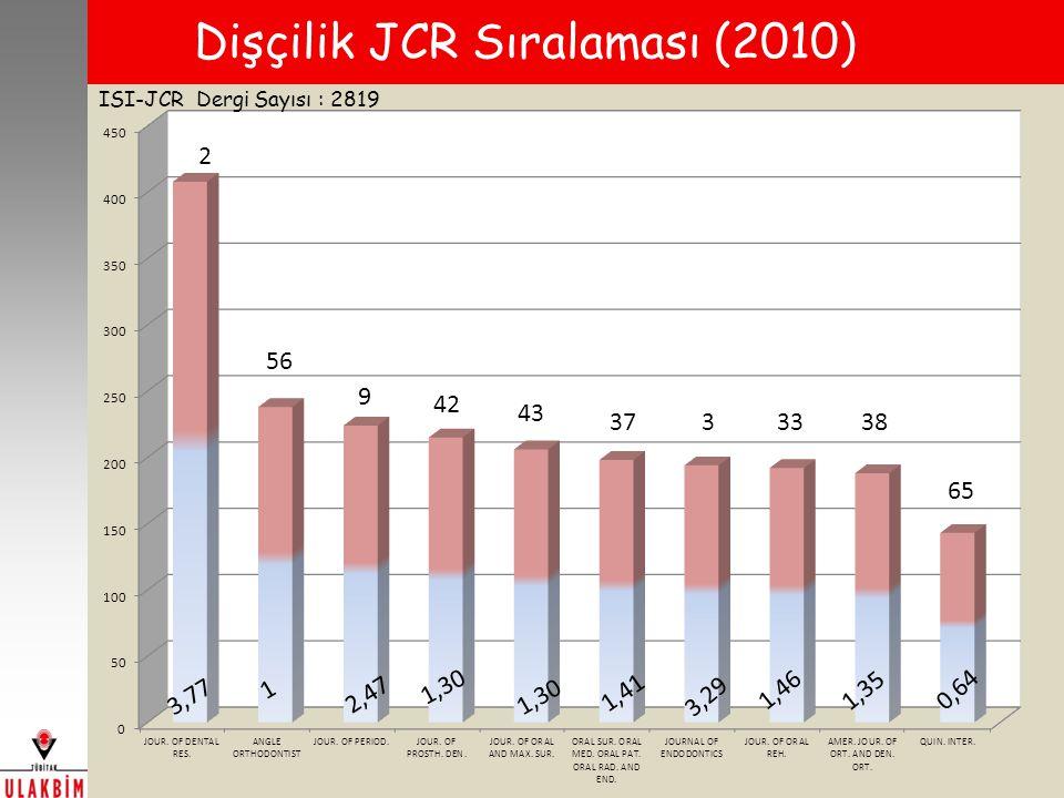 Dişçilik JCR Sıralaması (2010) 2 ISI-JCR Dergi Sayısı : 2819