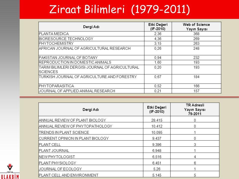 Ziraat Bilimleri (1979-2011) Dergi Adı Etki Değeri (IF-2010) Web of Science Yayın Sayısı PLANTA MEDICA2,36368 BIORESOURCE TECHNOLOGY4,36269 PHYTOCHEMISTRY3,15263 AFRICAN JOURNAL OF AGRICULTURAL RESEARCH0,26248 PAKISTAN JOURNAL OF BOTANY0,94232 REPRODUCTION IN DOMESTIC ANIMALS1,60193 TARIM BILIMLERI DERGISI-JOURNAL OF AGRICULTURAL SCIENCES 0,20193 TURKISH JOURNAL OF AGRICULTURE AND FORESTRY0,67184 PHYTOPARASITICA0,52166 JOURNAL OF APPLIED ANIMAL RESEARCH0,21157 Dergi Adı Etki Değeri (IF-2010) TR Adresli Yayın Sayısı 79-2011 ANNUAL REVIEW OF PLANT BIOLOGY28,4150 ANNUAL REVIEW OF PHYTOPATHOLOGY10,4120 TRENDS IN PLANT SCIENCE10,0951 CURRENT OPINION IN PLANT BIOLOGY9,4370 PLANT CELL9,3963 PLANT JOURNAL6,9481 NEW PHYTOLOGIST6,5164 PLANT PHYSIOLOGY6,4516 JOURNAL OF ECOLOGY5,261 PLANT CELL AND ENVIRONMENT5,1455