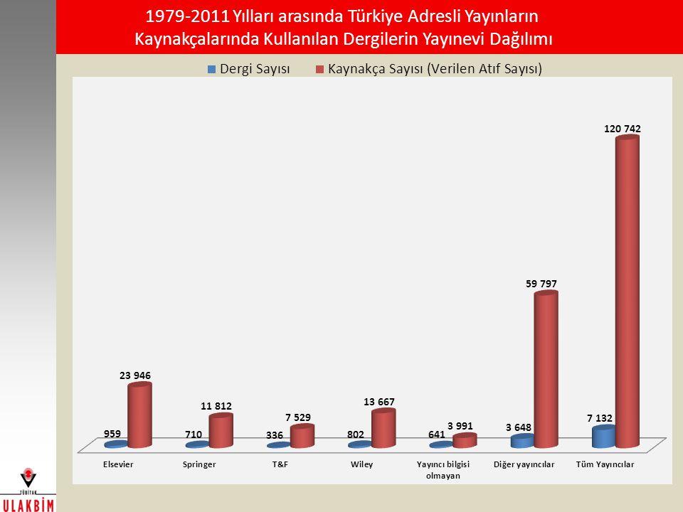 1979-2011 Yılları arasında Türkiye Adresli Yayınların Kaynakçalarında Kullanılan Dergilerin Yayınevi Dağılımı