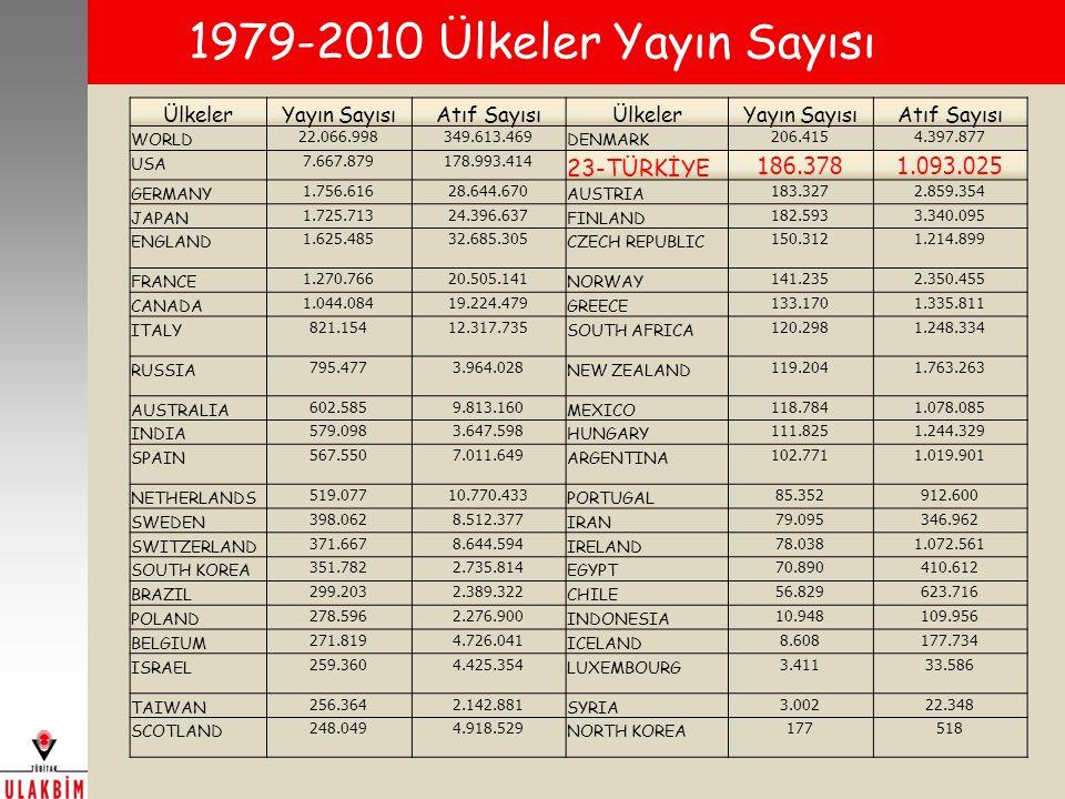 Kaynak: Demirel, İ.H., Saraç, C., Akıllı, E., Büyükçınar, Ö., Latif, V., Yetgin, S.