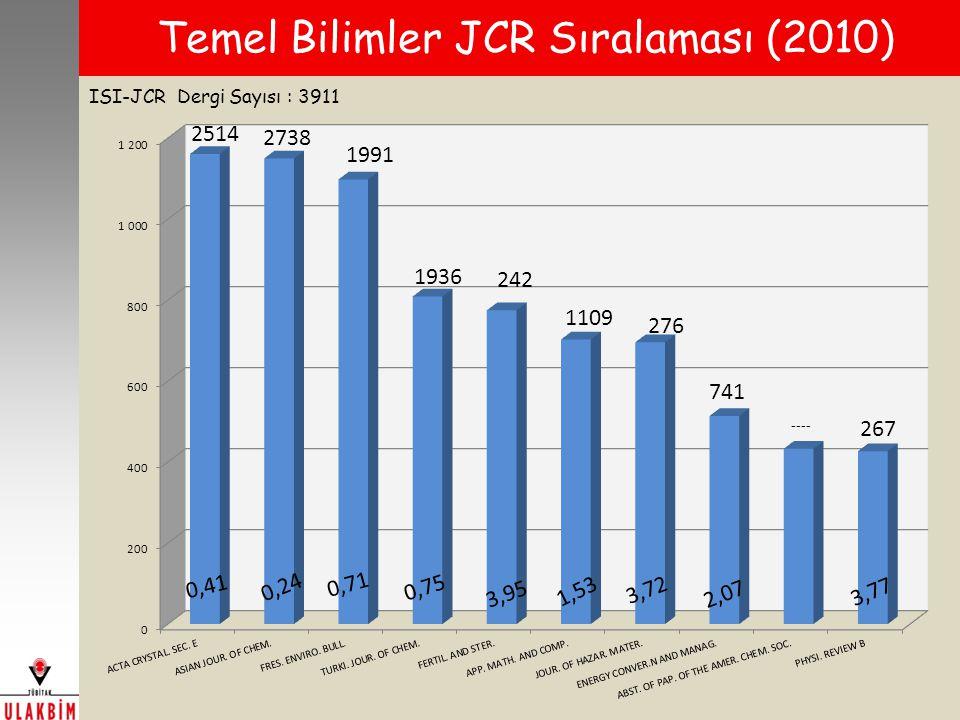 Temel Bilimler JCR Sıralaması (2010) ISI-JCR Dergi Sayısı : 3911 2514 0,41 3,95 3,72 2,07