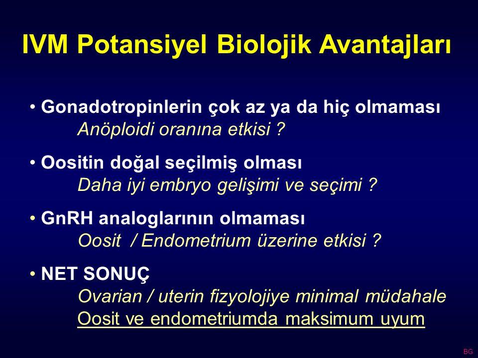 IVM Potansiyel Biolojik Avantajları Gonadotropinlerin çok az ya da hiç olmaması Anöploidi oranına etkisi .