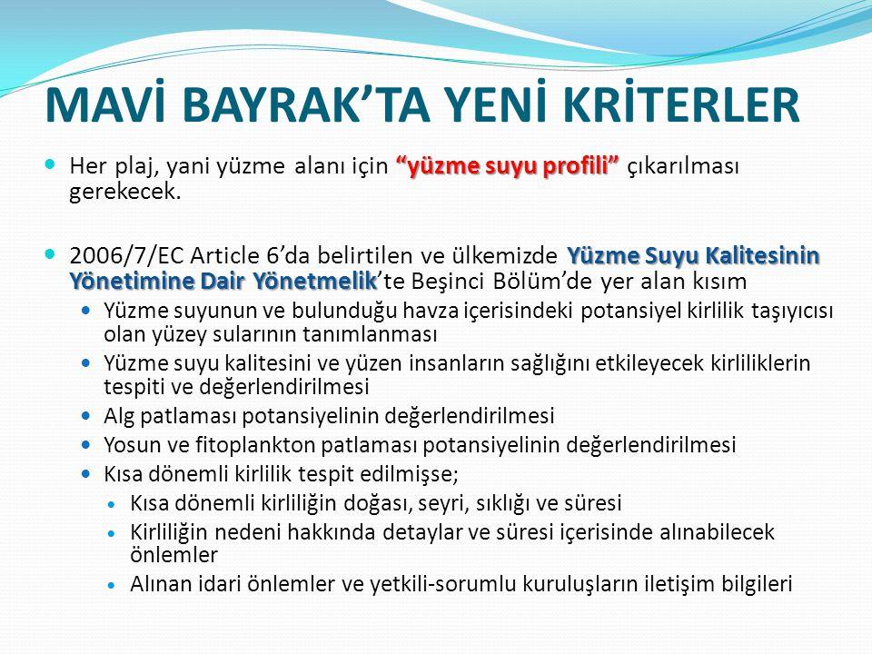 MAVİ BAYRAK'TA YENİ KRİTERLER yüzme suyu profili Her plaj, yani yüzme alanı için yüzme suyu profili çıkarılması gerekecek.