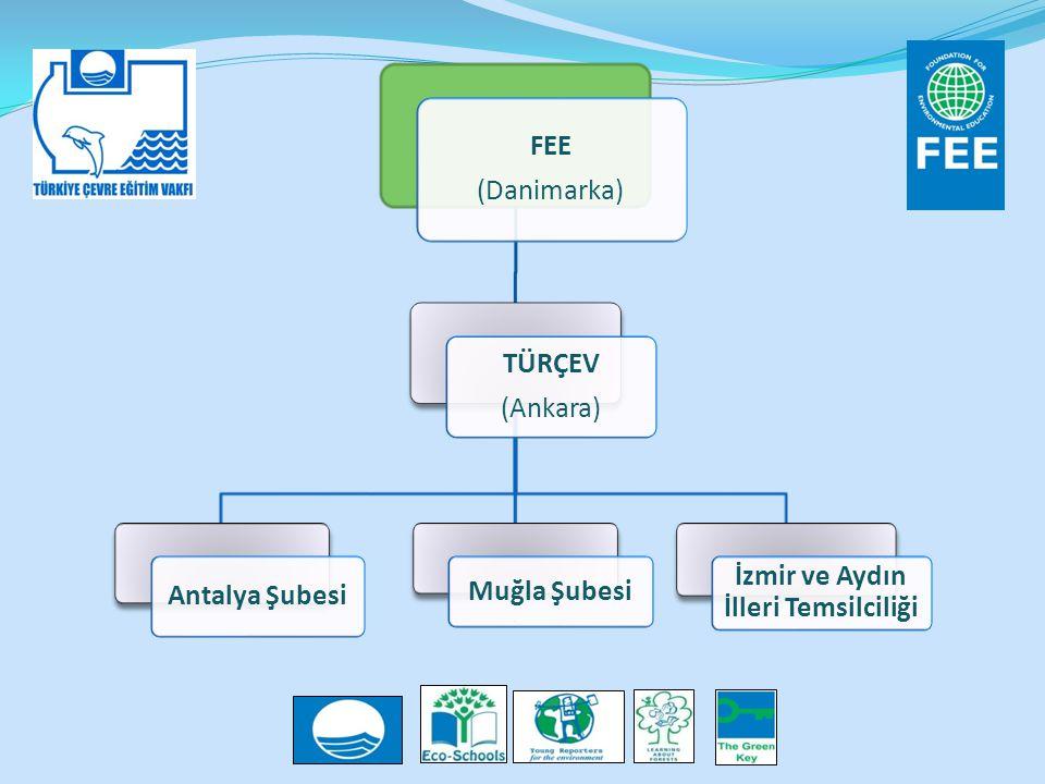 FEE (Danimarka) TÜRÇEV (Ankara) Antalya Şubesi Muğla Şubesi İzmir ve Aydın İlleri Temsilciliği