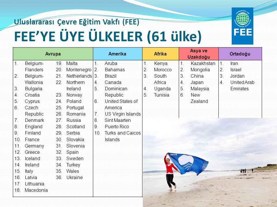 Uluslararası Çevre Eğitim Vakfı (FEE) FEE'YE ÜYE ÜLKELER (61 ülke) AvrupaAmerikaAfrika Asya ve Uzakdoğu Ortadoğu 1. Belgium- Flanders 2. Belgium- Wall