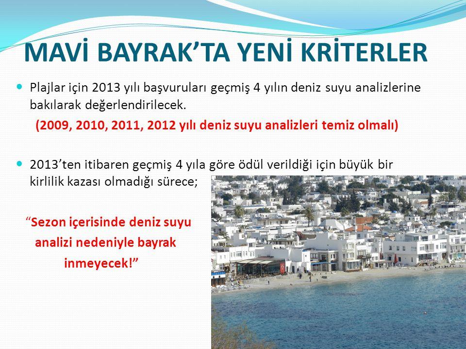 MAVİ BAYRAK'TA YENİ KRİTERLER Plajlar için 2013 yılı başvuruları geçmiş 4 yılın deniz suyu analizlerine bakılarak değerlendirilecek. (2009, 2010, 2011
