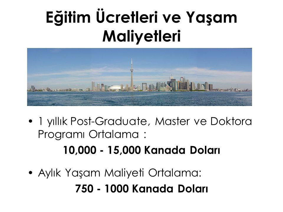 Burs İmkanları Exemption Bursları Giriş Bursları Başarı Bursları Asistanlık Avantajı Türkiye'den Alınabilecek Burslar Göçmenlik Sonrası Alacağınız Avantajlar