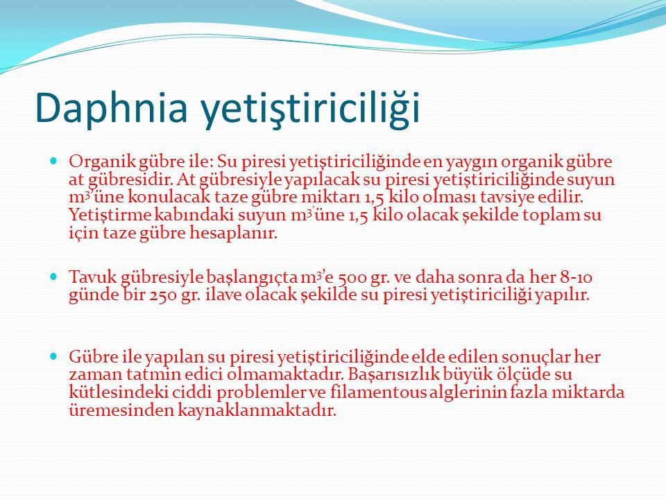 Daphnia yetiştiriciliği Organik gübre ile: Su piresi yetiştiriciliğinde en yaygın organik gübre at gübresidir. At gübresiyle yapılacak su piresi yetiş