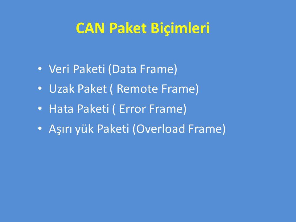 CAN Paket Biçimleri Veri Paketi (Data Frame) Uzak Paket ( Remote Frame) Hata Paketi ( Error Frame) Aşırı yük Paketi (Overload Frame)