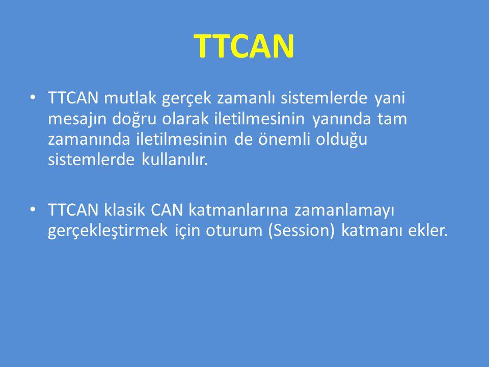 TTCAN TTCAN mutlak gerçek zamanlı sistemlerde yani mesajın doğru olarak iletilmesinin yanında tam zamanında iletilmesinin de önemli olduğu sistemlerde kullanılır.