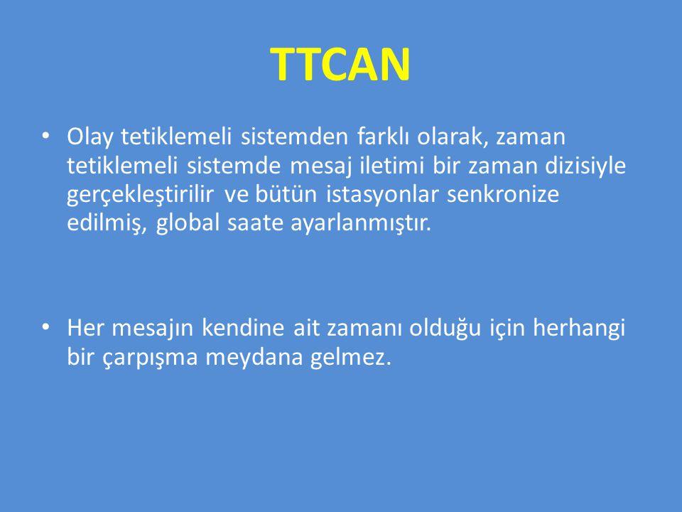 TTCAN Olay tetiklemeli sistemden farklı olarak, zaman tetiklemeli sistemde mesaj iletimi bir zaman dizisiyle gerçekleştirilir ve bütün istasyonlar senkronize edilmiş, global saate ayarlanmıştır.