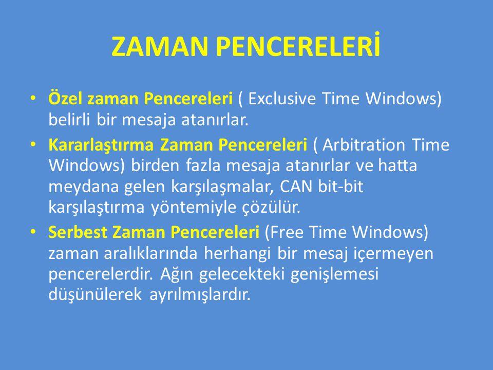 ZAMAN PENCERELERİ Özel zaman Pencereleri ( Exclusive Time Windows) belirli bir mesaja atanırlar. Kararlaştırma Zaman Pencereleri ( Arbitration Time Wi