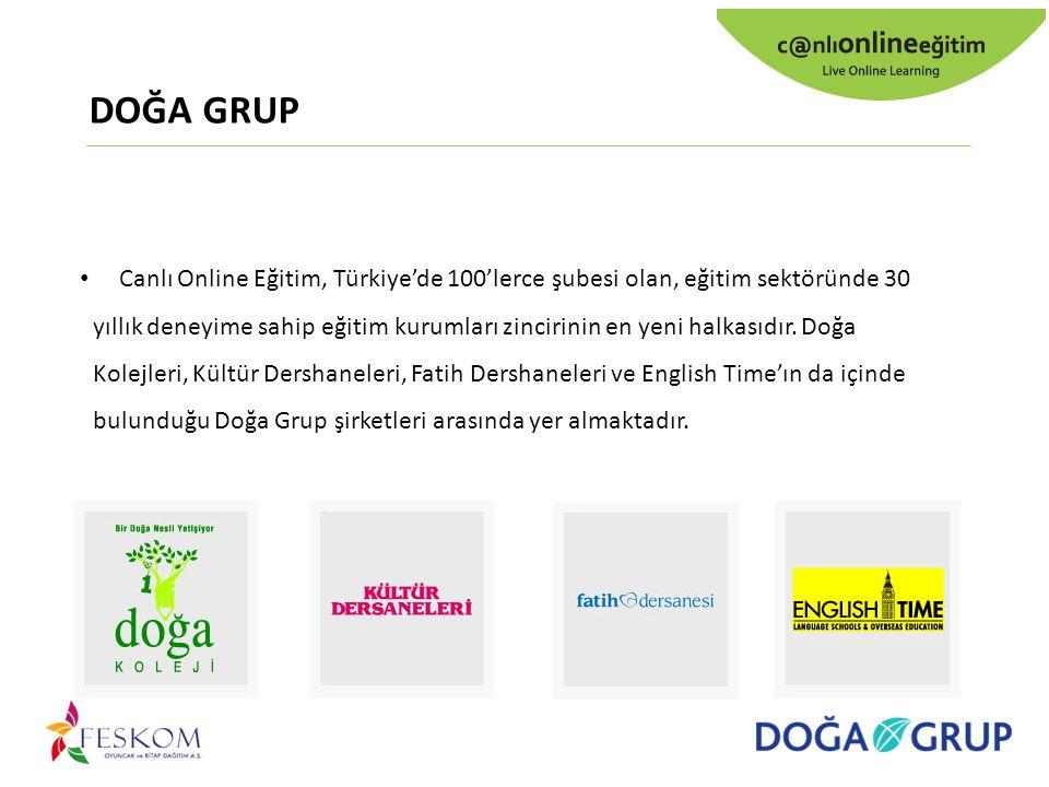 DOĞA GRUP Canlı Online Eğitim, Türkiye'de 100'lerce şubesi olan, eğitim sektöründe 30 yıllık deneyime sahip eğitim kurumları zincirinin en yeni halkas