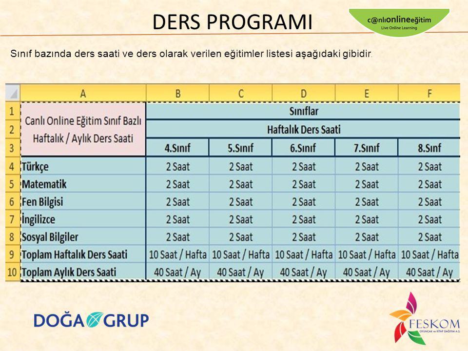 DERS PROGRAMI Sınıf bazında ders saati ve ders olarak verilen eğitimler listesi aşağıdaki gibidir.