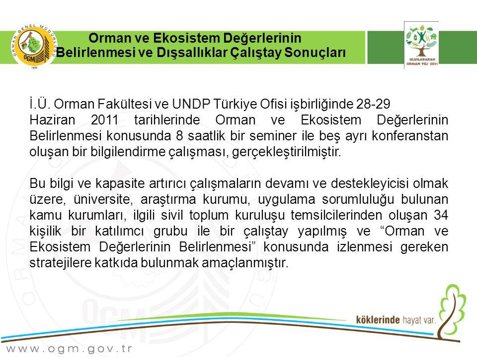 Orman ve Ekosistem Değerlerinin Belirlenmesi ve Dışsallıklar Çalıştay Sonuçları İ.Ü.