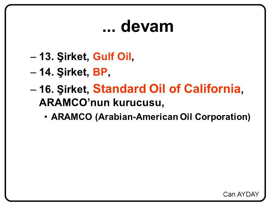 Can AYDAY... devam –13. Şirket, Gulf Oil, –14. Şirket, BP, –16. Şirket, Standard Oil of California, ARAMCO'nun kurucusu, ARAMCO (Arabian-American Oil