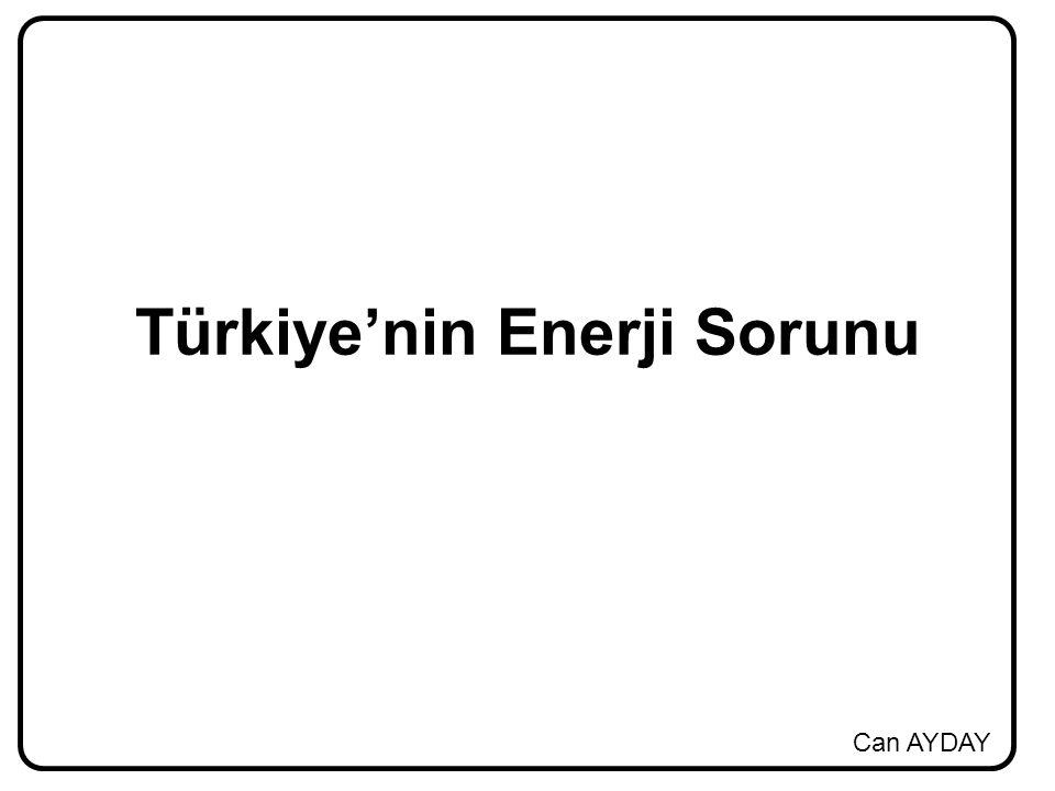 Can AYDAY Türkiye'nin Enerji Sorunu