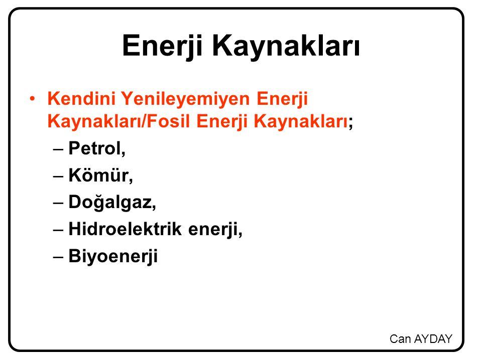 Can AYDAY Enerji Kaynakları Kendini Yenileyemiyen Enerji Kaynakları/Fosil Enerji Kaynakları; –Petrol, –Kömür, –Doğalgaz, –Hidroelektrik enerji, –Biyoe