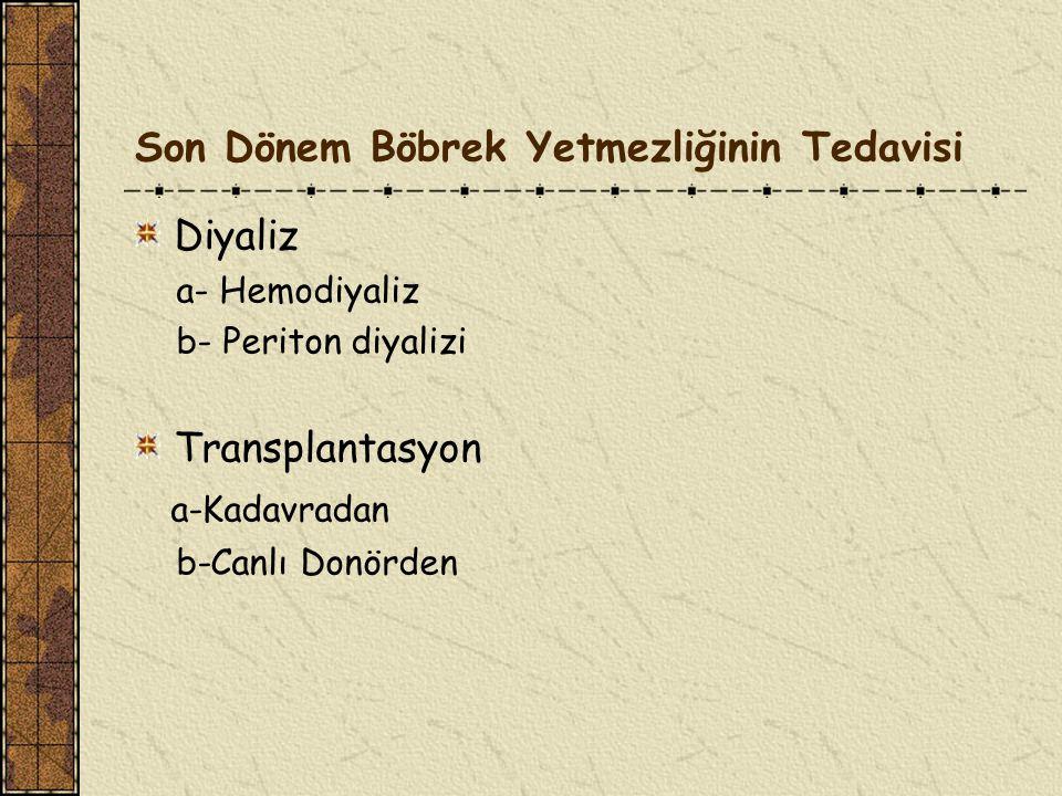 Son Dönem Böbrek Yetmezliğinin Tedavisi Diyaliz a- Hemodiyaliz b- Periton diyalizi Transplantasyon a-Kadavradan b-Canlı Donörden