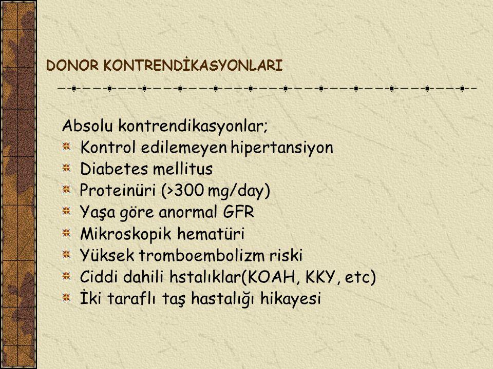 Absolu kontrendikasyonlar; Kontrol edilemeyen hipertansiyon Diabetes mellitus Proteinüri (>300 mg/day) Yaşa göre anormal GFR Mikroskopik hematüri Yüksek tromboembolizm riski Ciddi dahili hstalıklar(KOAH, KKY, etc) İki taraflı taş hastalığı hikayesi DONOR KONTRENDİKASYONLARI