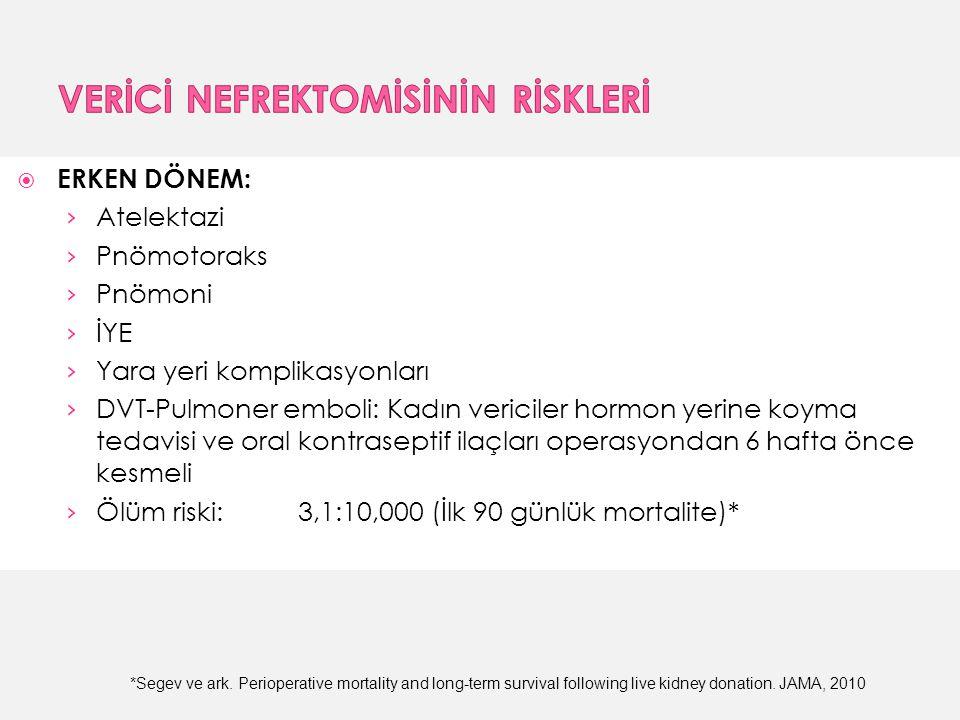  ERKEN DÖNEM: › Atelektazi › Pnömotoraks › Pnömoni › İYE › Yara yeri komplikasyonları › DVT-Pulmoner emboli: Kadın vericiler hormon yerine koyma teda