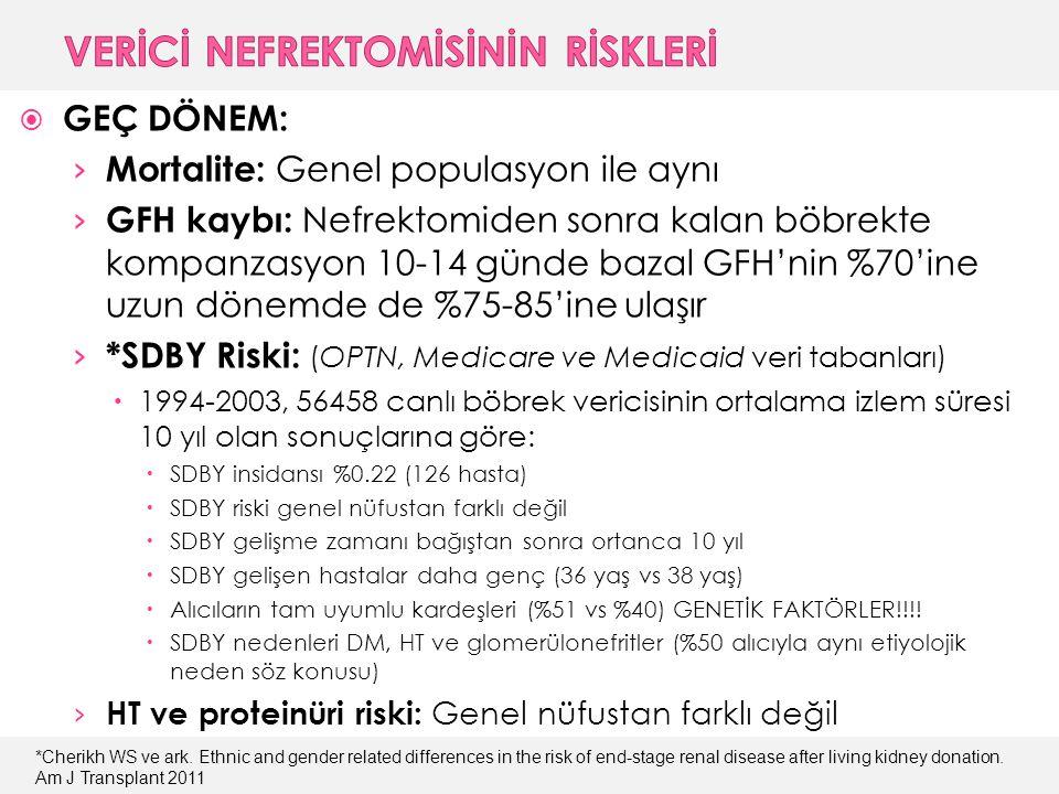  GEÇ DÖNEM: › Mortalite: Genel populasyon ile aynı › GFH kaybı: Nefrektomiden sonra kalan böbrekte kompanzasyon 10-14 günde bazal GFH'nin %70'ine uzu
