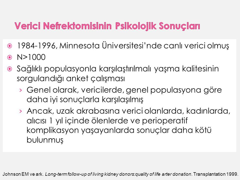  1984-1996, Minnesota Üniversitesi'nde canlı verici olmuş  N>1000  Sağlıklı populasyonla karşılaştırılmalı yaşma kalitesinin sorgulandığı anket çalışması › Genel olarak, vericilerde, genel populasyona göre daha iyi sonuçlarla karşılaşılmış › Ancak, uzak akrabasına verici olanlarda, kadınlarda, alıcısı 1 yıl içinde ölenlerde ve perioperatif komplikasyon yaşayanlarda sonuçlar daha kötü bulunmuş Johnson EM ve ark.