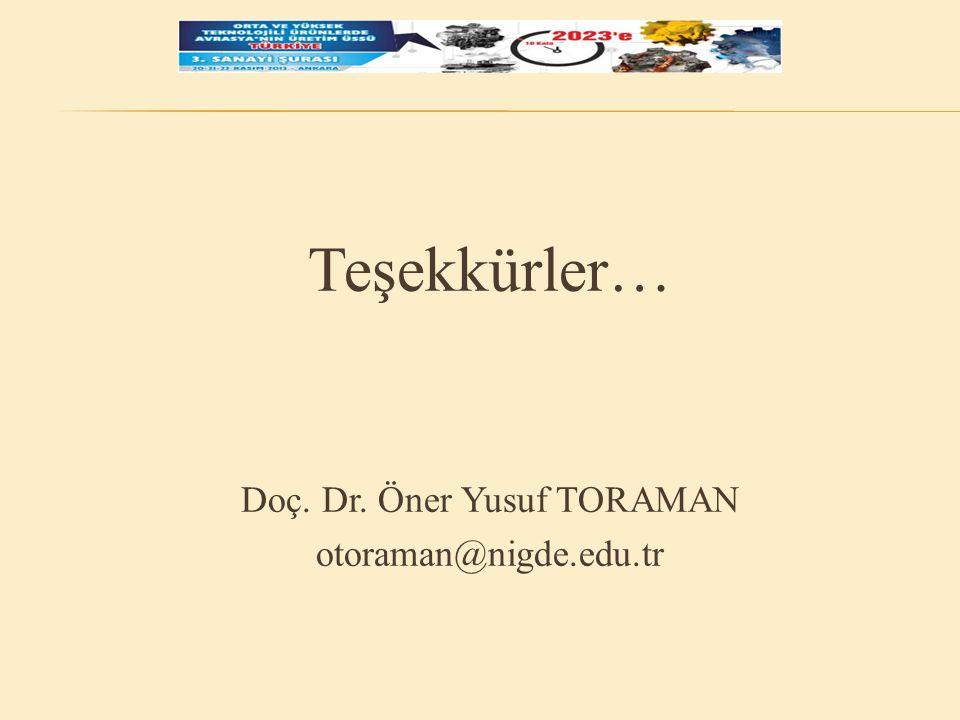 Teşekkürler… Doç. Dr. Öner Yusuf TORAMAN otoraman@nigde.edu.tr