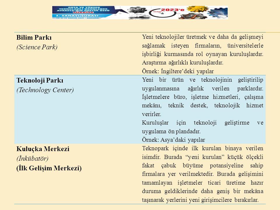 Teknopark (Teknokent /Teknopol/Teknopolis) Bilim ve Teknoloji parklarıdır.