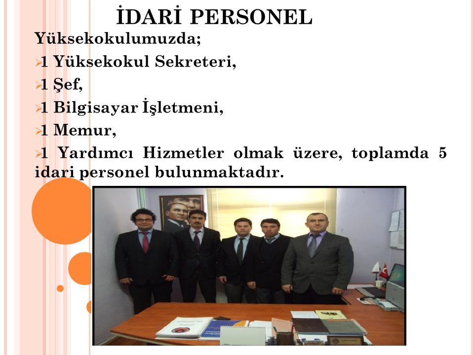 İDARİ PERSONEL Yüksekokulumuzda;  1 Yüksekokul Sekreteri,  1 Şef,  1 Bilgisayar İşletmeni,  1 Memur,  1 Yardımcı Hizmetler olmak üzere, toplamda 5 idari personel bulunmaktadır.