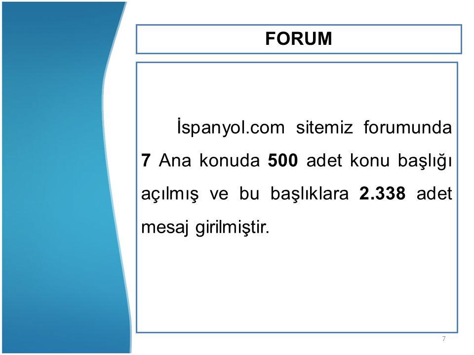 7 FORUM İspanyol.com sitemiz forumunda 7 Ana konuda 500 adet konu başlığı açılmış ve bu başlıklara 2.338 adet mesaj girilmiştir.