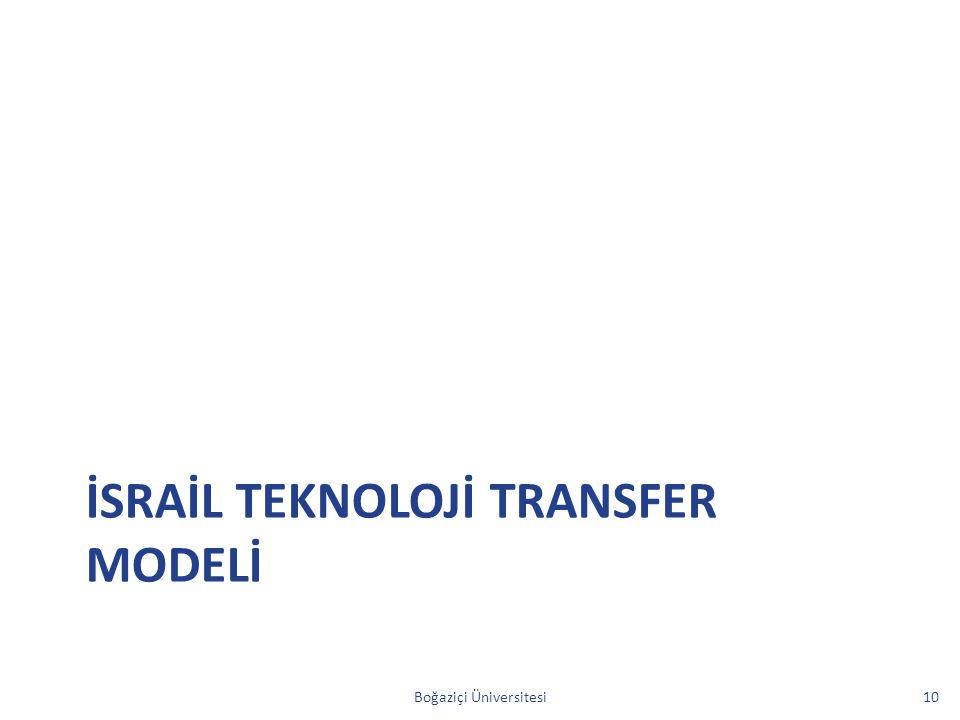 İSRAİL TEKNOLOJİ TRANSFER MODELİ Boğaziçi Üniversitesi10