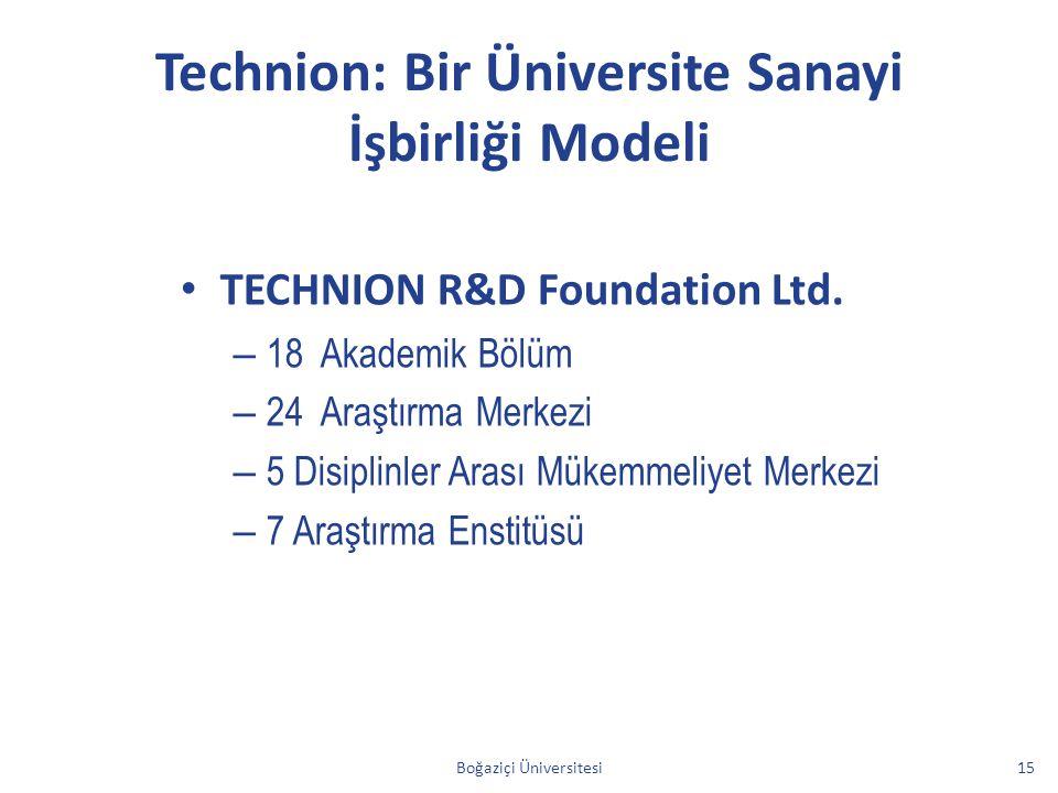 Technion: Bir Üniversite Sanayi İşbirliği Modeli TECHNION R&D Foundation Ltd. – 18 Akademik Bölüm – 24 Araştırma Merkezi – 5 Disiplinler Arası Mükemme
