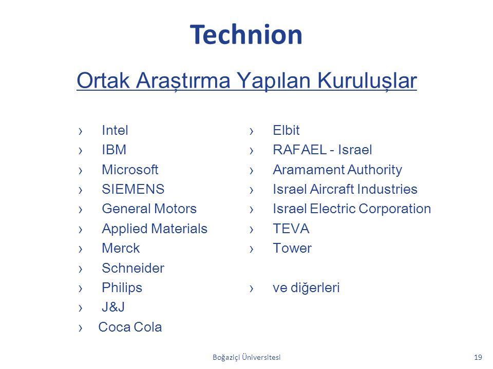 Technion Ortak Araştırma Yapılan Kuruluşlar Boğaziçi Üniversitesi19 › Intel › IBM › Microsoft › SIEMENS › General Motors › Applied Materials › Merck ›