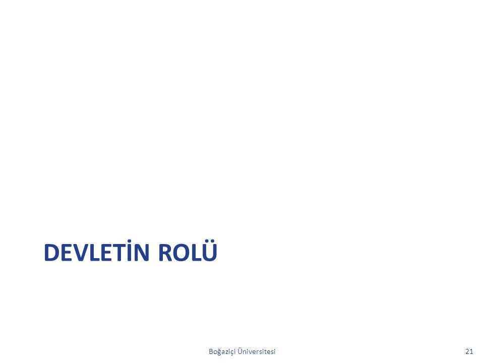 DEVLETİN ROLÜ Boğaziçi Üniversitesi21