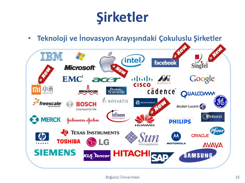 Şirketler Teknoloji ve İnovasyon Arayışındaki Çokuluslu Şirketler Boğaziçi Üniversitesi25