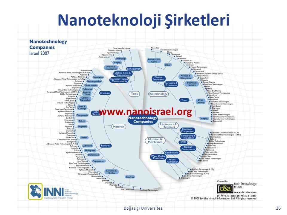 Boğaziçi Üniversitesi www.nanoisrael.org 26 Nanoteknoloji Şirketleri