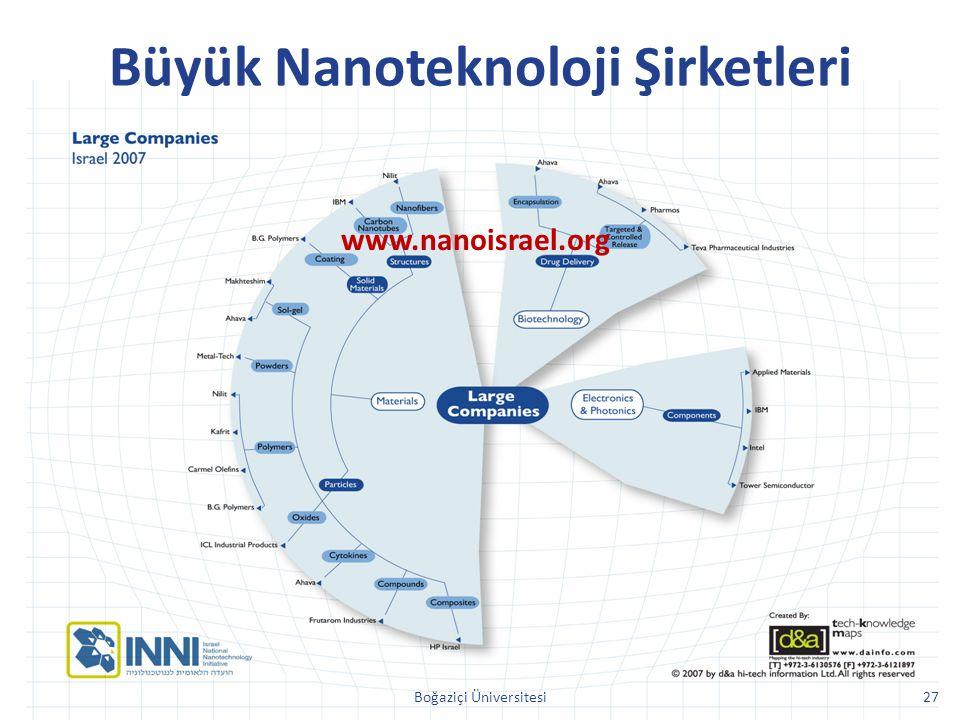 Büyük Nanoteknoloji Şirketleri Boğaziçi Üniversitesi www.nanoisrael.org 27