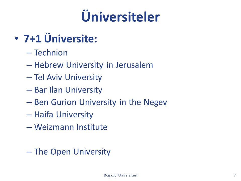 Üniversiteler 7+1 Üniversite: 7+1 Üniversite: – Technion – Hebrew University in Jerusalem – Tel Aviv University – Bar Ilan University – Ben Gurion Uni