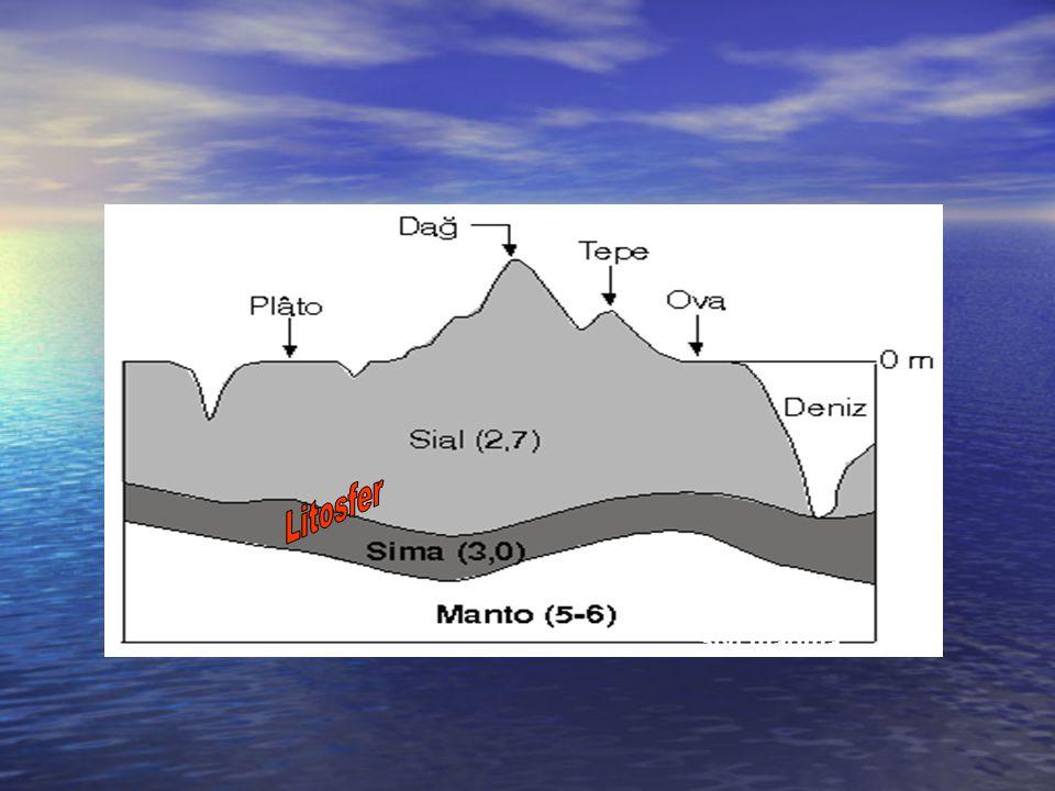 Sıvı magma