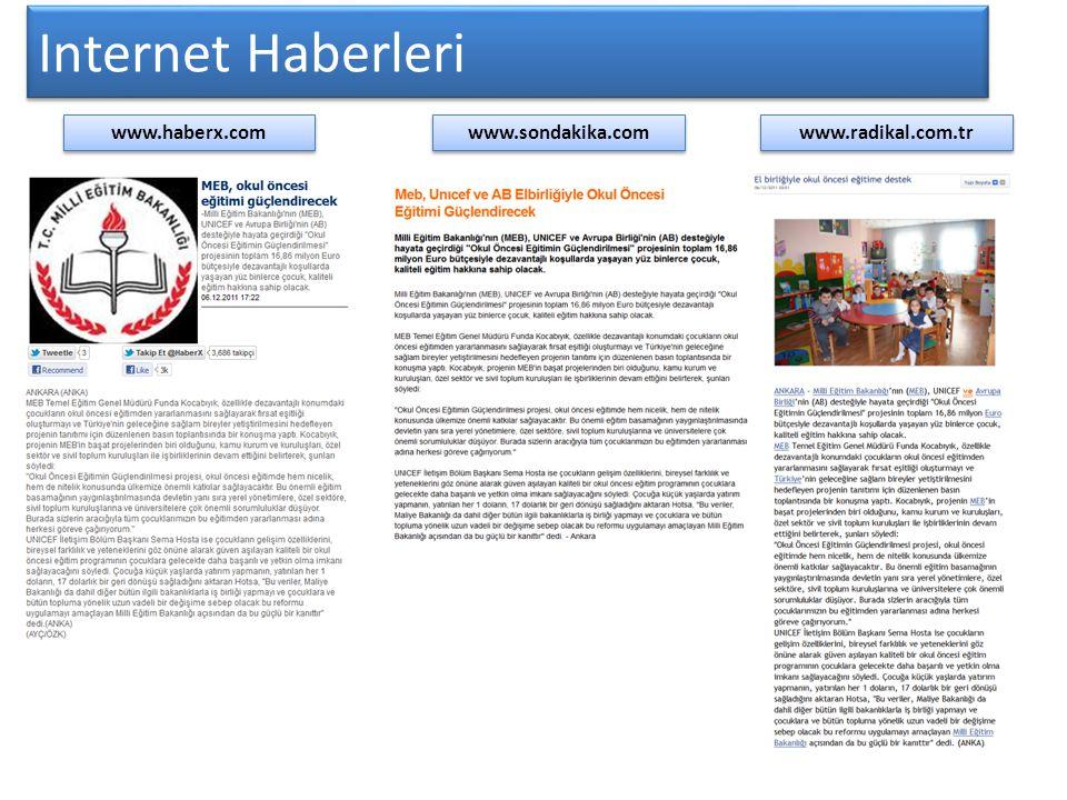 Internet Haberleri www.sondakika.com www.radikal.com.tr www.haberx.com