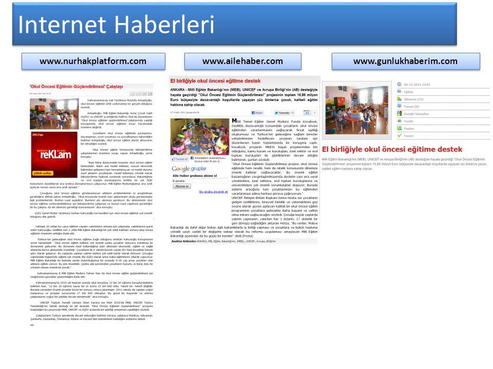 Internet Haberleri www.nurhakplatform.com www.ailehaber.com www.gunlukhaberim.com