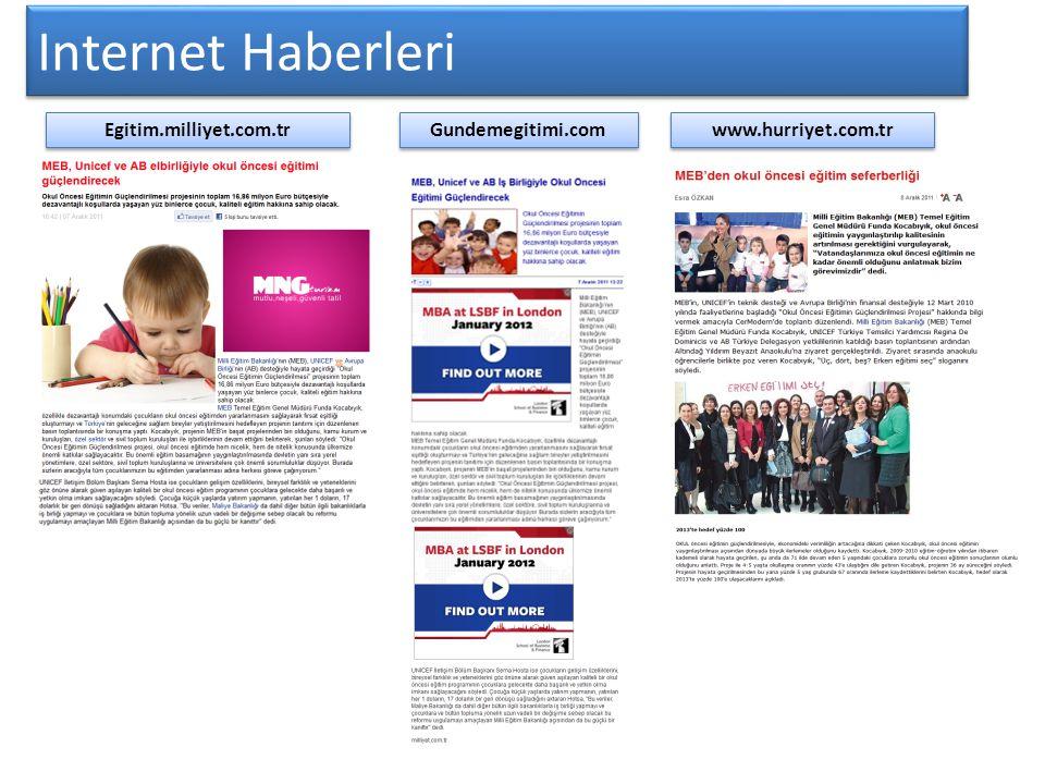 Internet Haberleri Egitim.milliyet.com.tr Gundemegitimi.com www.hurriyet.com.tr