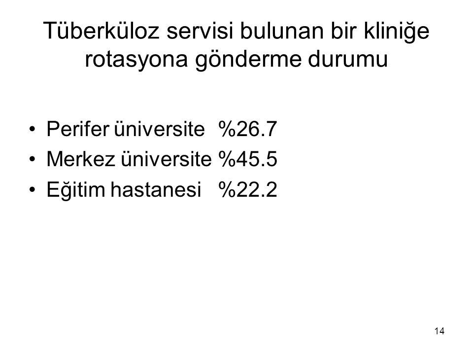 14 Tüberküloz servisi bulunan bir kliniğe rotasyona gönderme durumu Perifer üniversite%26.7 Merkez üniversite%45.5 Eğitim hastanesi%22.2
