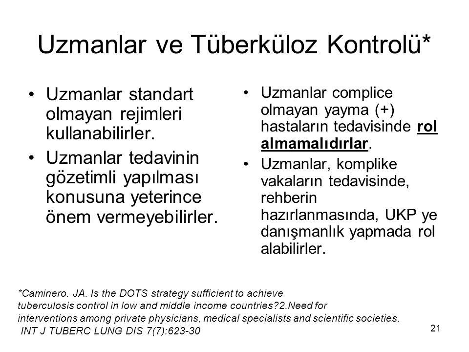 21 Uzmanlar ve Tüberküloz Kontrolü* Uzmanlar standart olmayan rejimleri kullanabilirler. Uzmanlar tedavinin gözetimli yapılması konusuna yeterince öne
