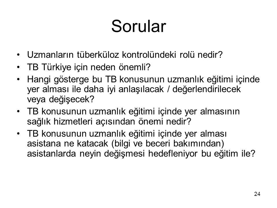 24 Sorular Uzmanların tüberküloz kontrolündeki rolü nedir? TB Türkiye için neden önemli? Hangi gösterge bu TB konusunun uzmanlık eğitimi içinde yer al