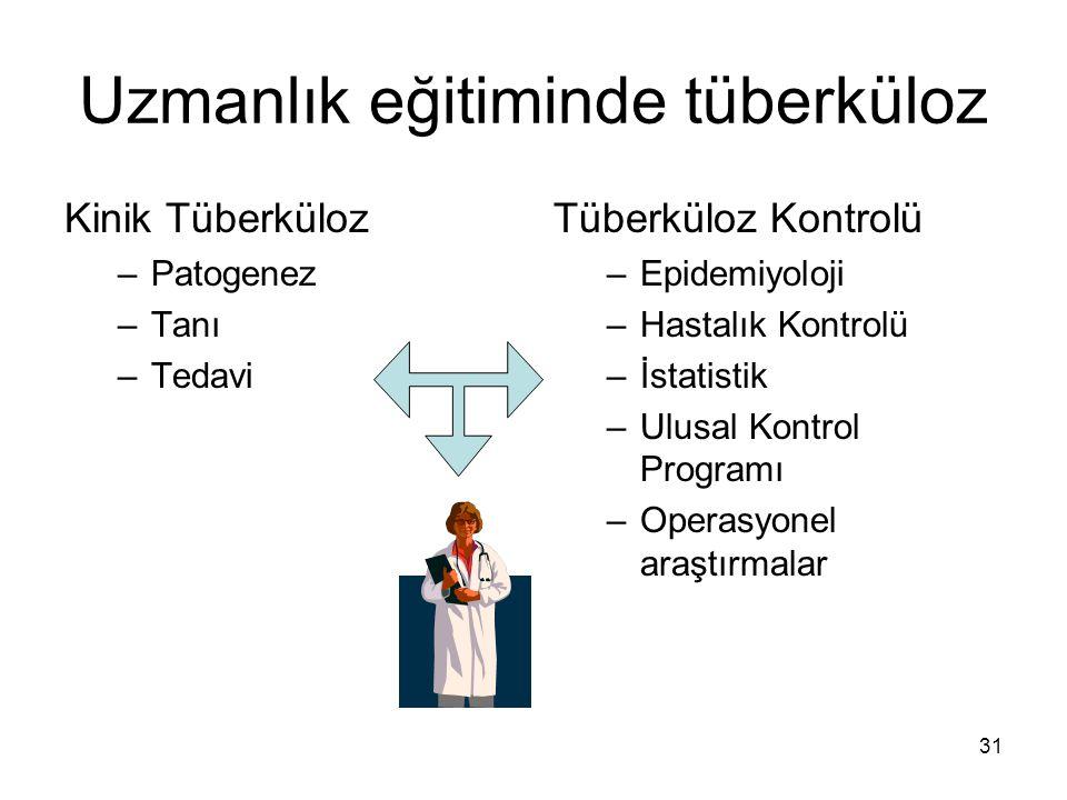 31 Uzmanlık eğitiminde tüberküloz Kinik Tüberküloz –Patogenez –Tanı –Tedavi Tüberküloz Kontrolü –Epidemiyoloji –Hastalık Kontrolü –İstatistik –Ulusal